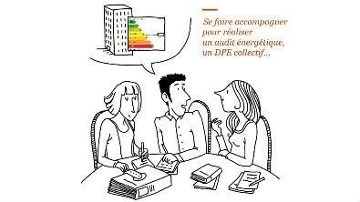Sobriete énergétique